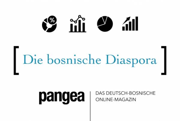 Vorlage DE 1024x529 600x403 - [INFOGRAFIK] Die bosnische Diaspora